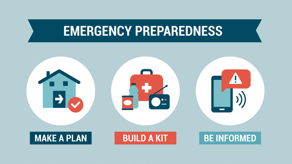 Emergency Preparedness graphic with 3 steps